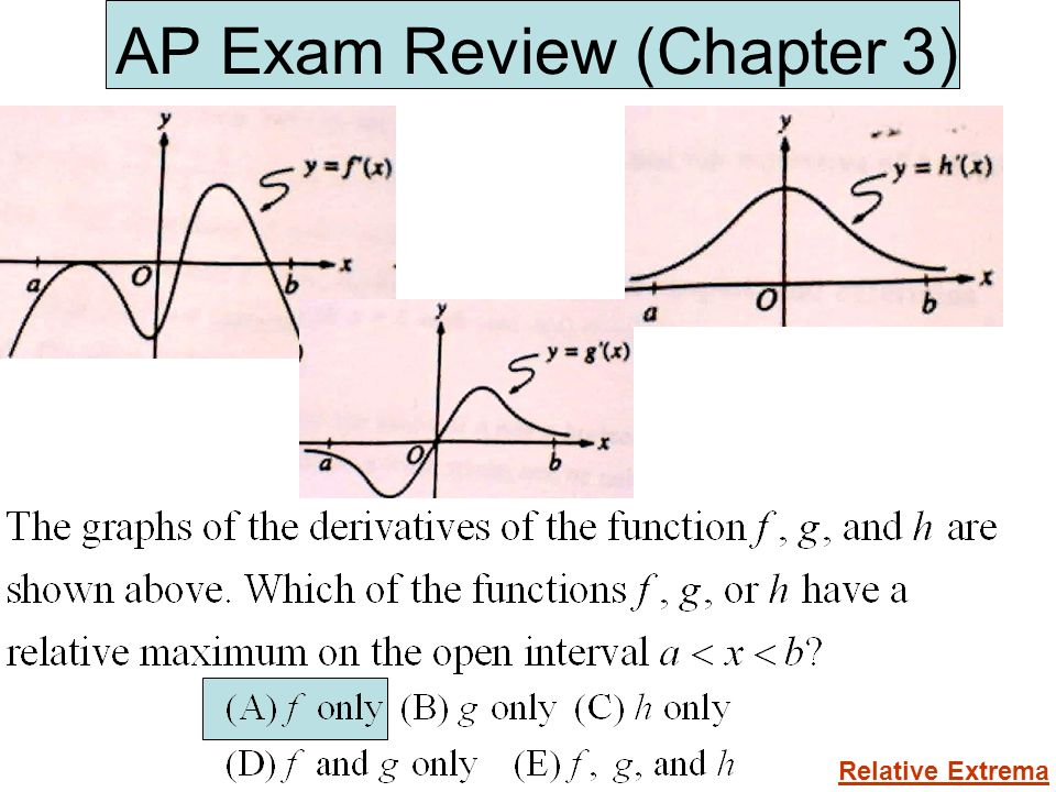 AP Exam Review (Chapter 3) Relative Extrema