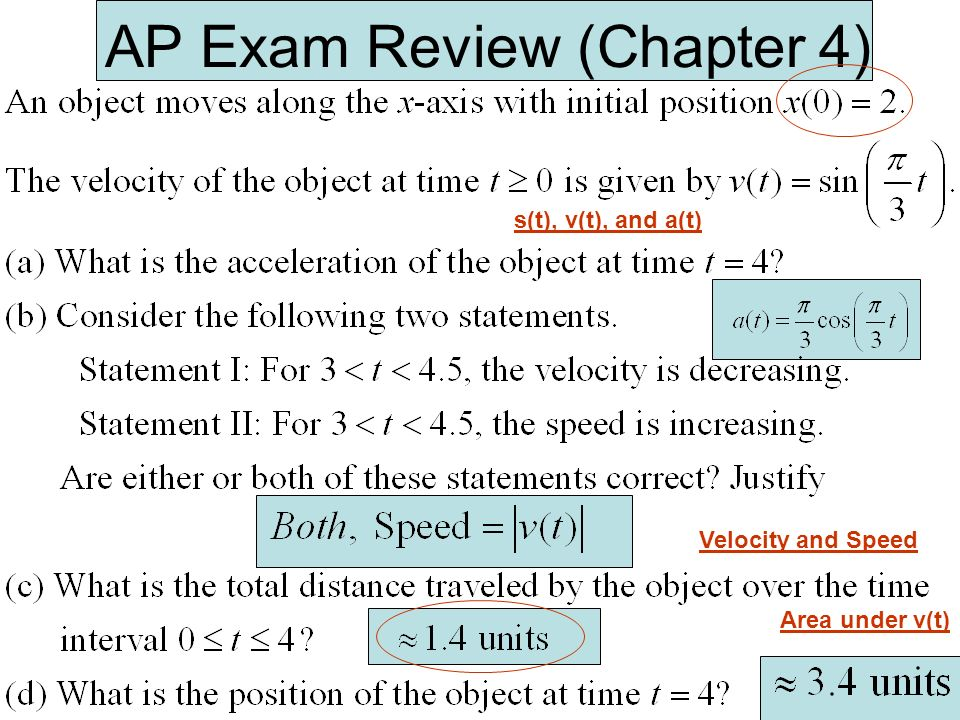 AP Exam Review (Chapter 4) s(t), v(t), and a(t) Velocity and Speed Area under v(t)