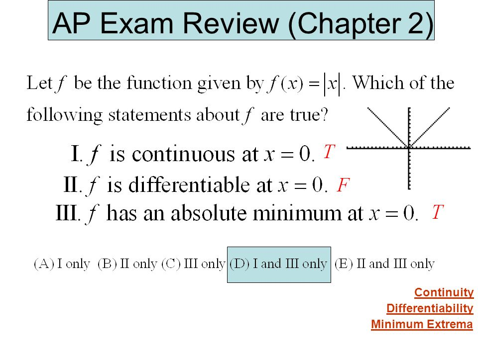 AP Exam Review (Chapter 2) Continuity Differentiability Minimum Extrema