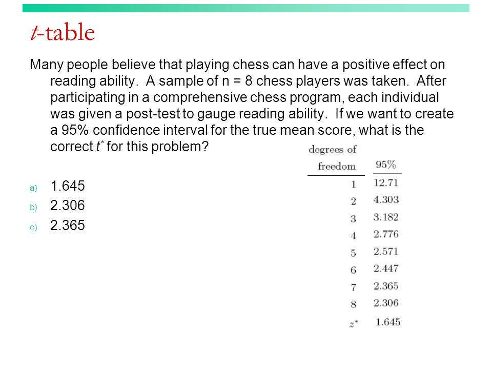 t-table Many people believe that playing chess can have a positive effect on reading ability. A sample of n = 8 chess players was taken. After partici
