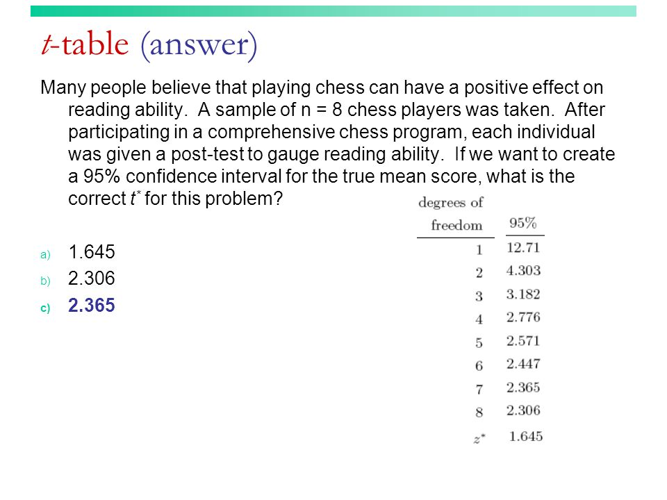t-table (answer) Many people believe that playing chess can have a positive effect on reading ability. A sample of n = 8 chess players was taken. Afte