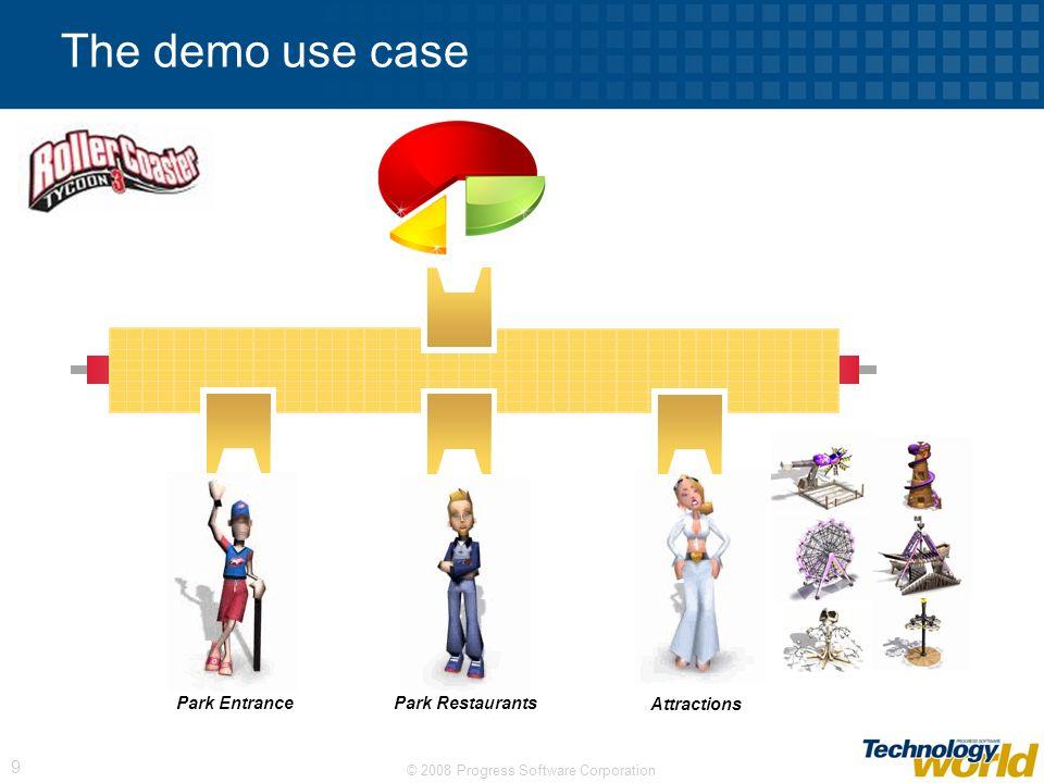 © 2008 Progress Software Corporation 9 The demo use case Park Entrance Park Restaurants Attractions