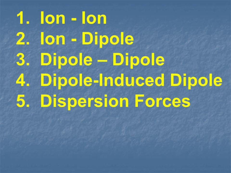 1. Ion - Ion 2. Ion - Dipole 3. Dipole – Dipole 4. Dipole-Induced Dipole 5. Dispersion Forces