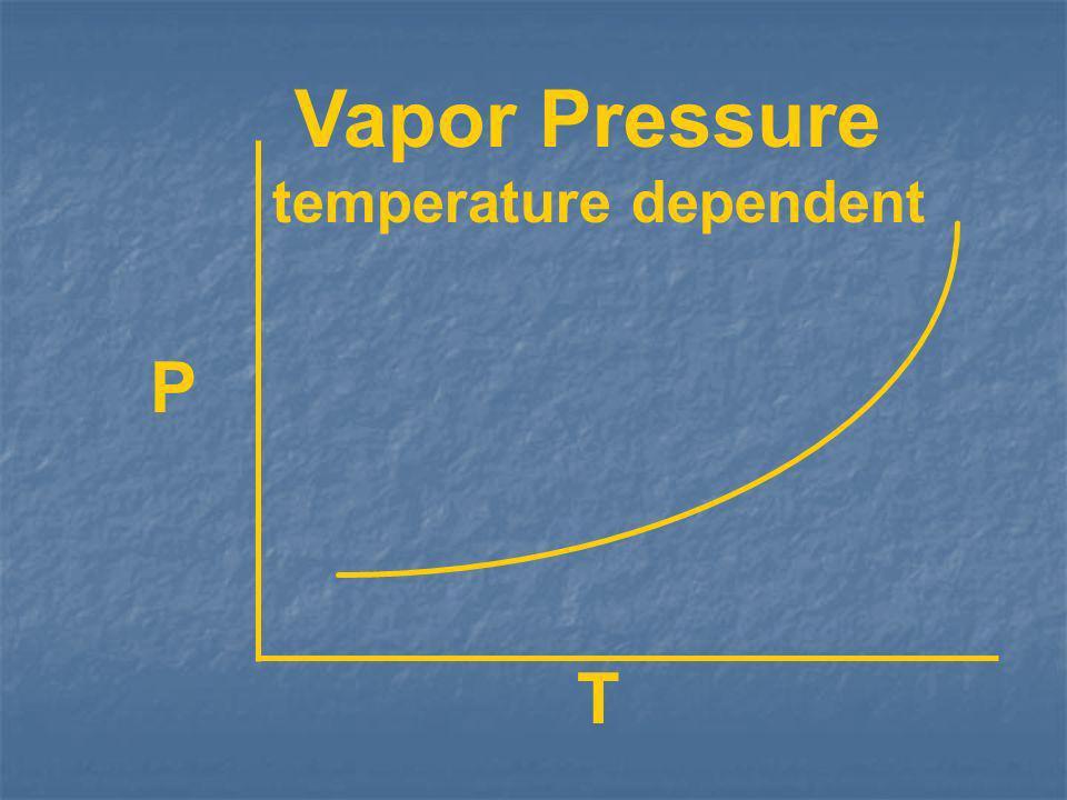 Vapor Pressure temperature dependent P T