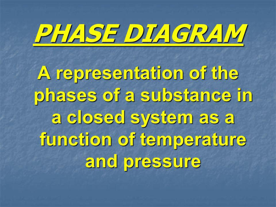PHASE DIAGRAM A representation of the phases of a substance in a closed system as a function of temperature and pressure