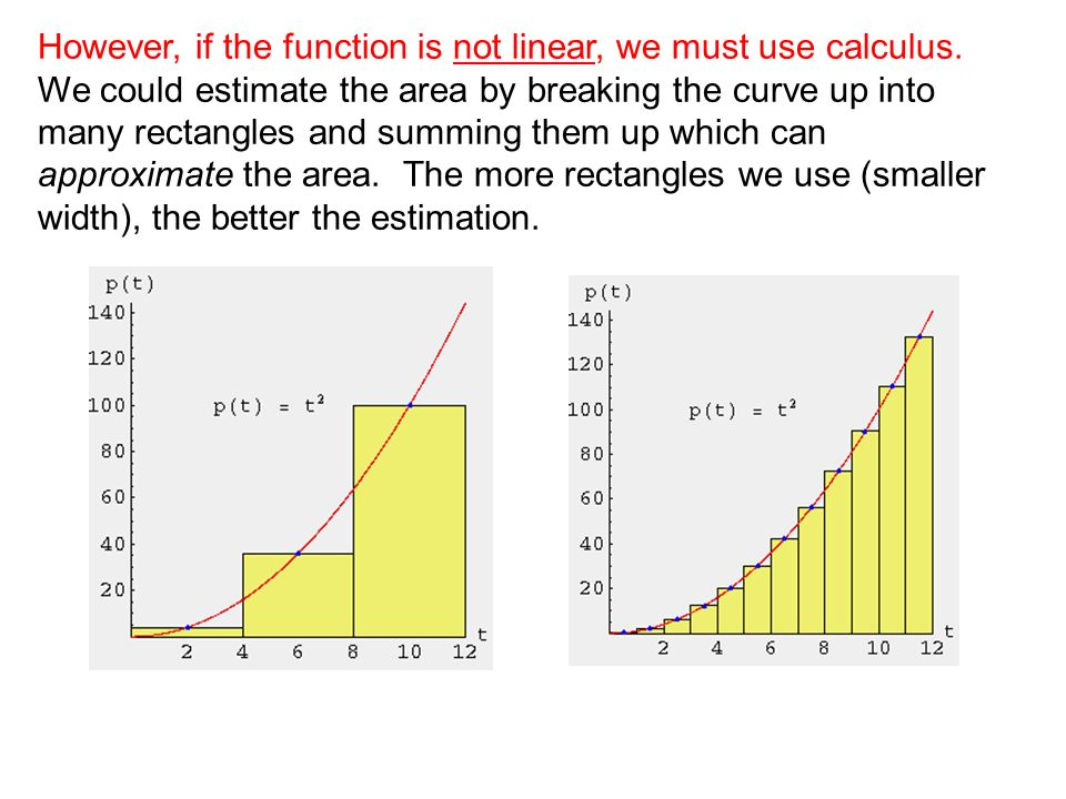However, if the function is not linear, we must use calculus. We could estimate the area by breaking the curve up into many rectangles and summing the