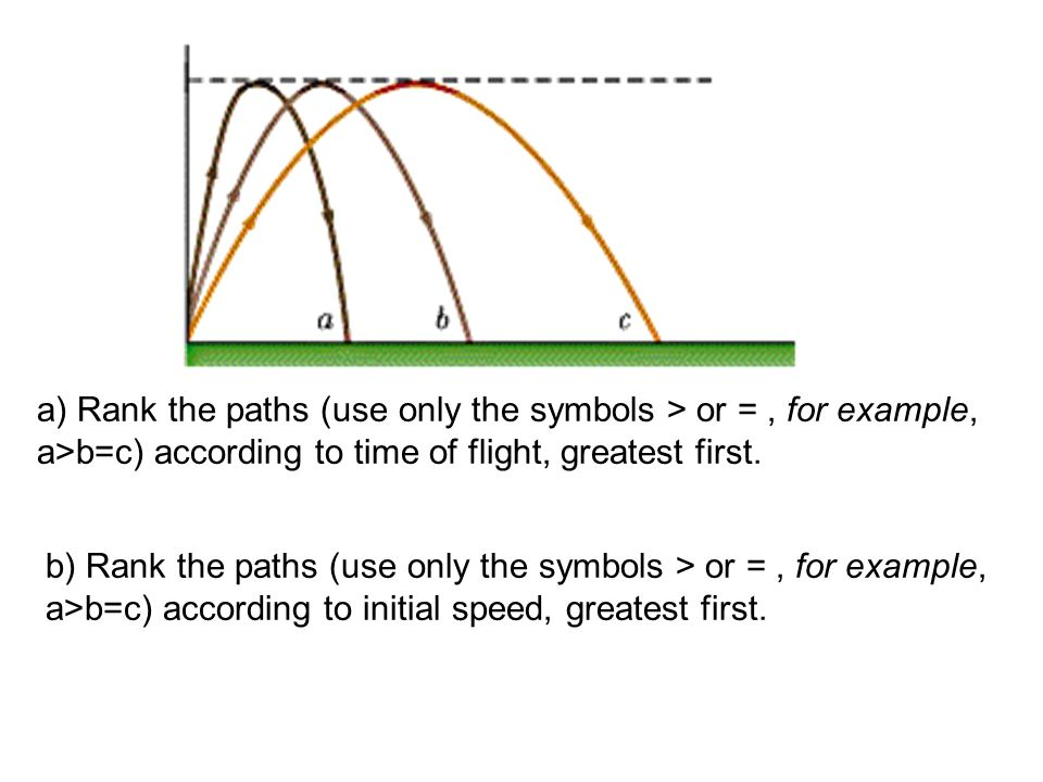 a) Rank the paths (use only the symbols > or =, for example, a>b=c) according to time of flight, greatest first. b) Rank the paths (use only the symbo