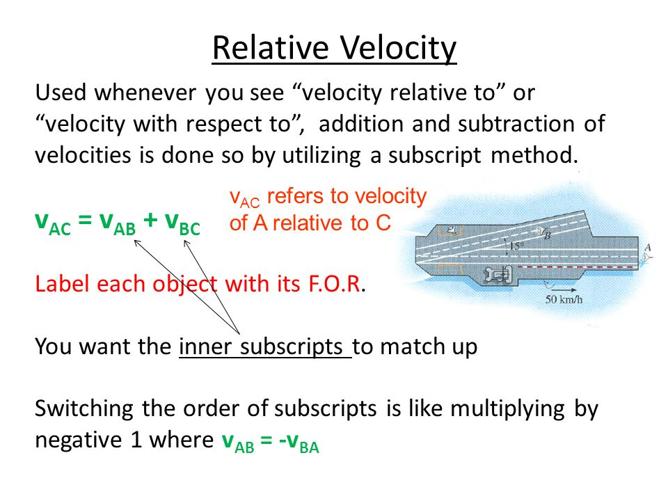Relative Velocity Used whenever you see velocity relative to or velocity with respect to, addition and subtraction of velocities is done so by utilizi