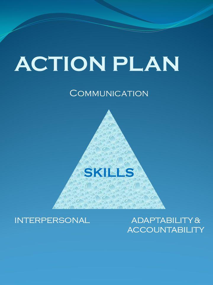 ACTION PLAN SKILLS Communication ADAPTABILITY & ACCOUNTABILITY INTERPERSONAL