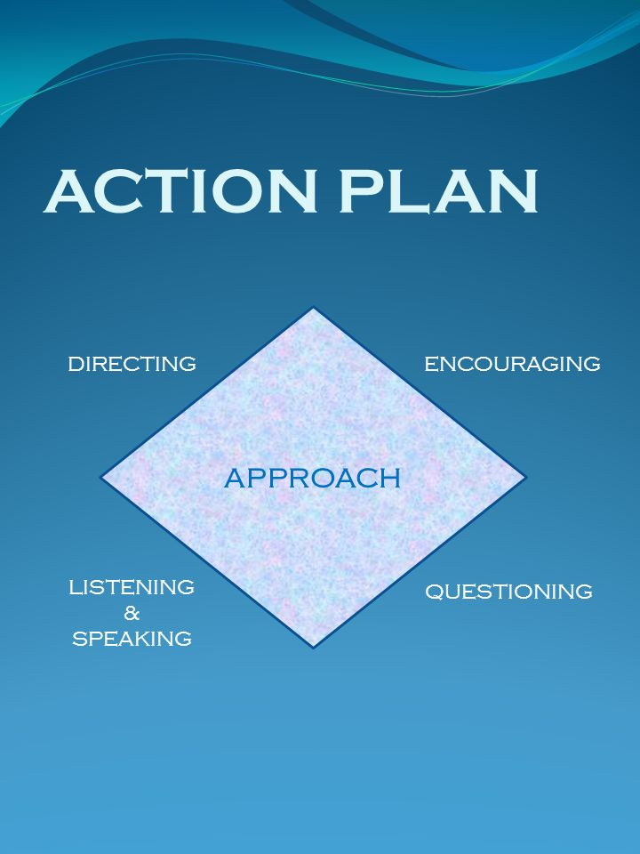 ACTION PLAN APPROACH DIRECTING LISTENING & SPEAKING ENCOURAGING QUESTIONING