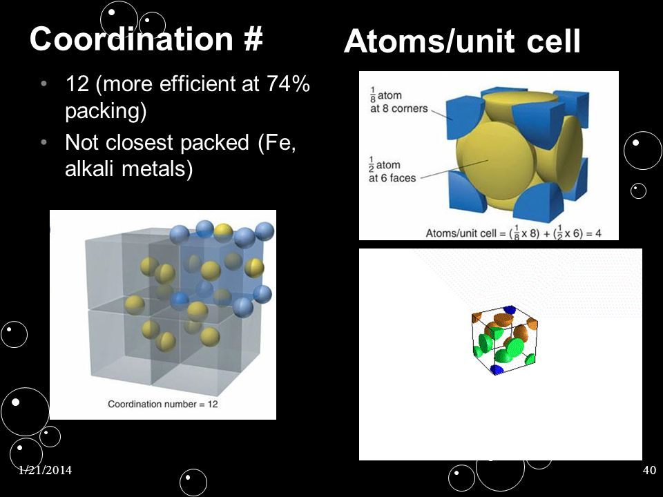Coordination # 12 (more efficient at 74% packing) Not closest packed (Fe, alkali metals) Atoms/unit cell 1/21/201440