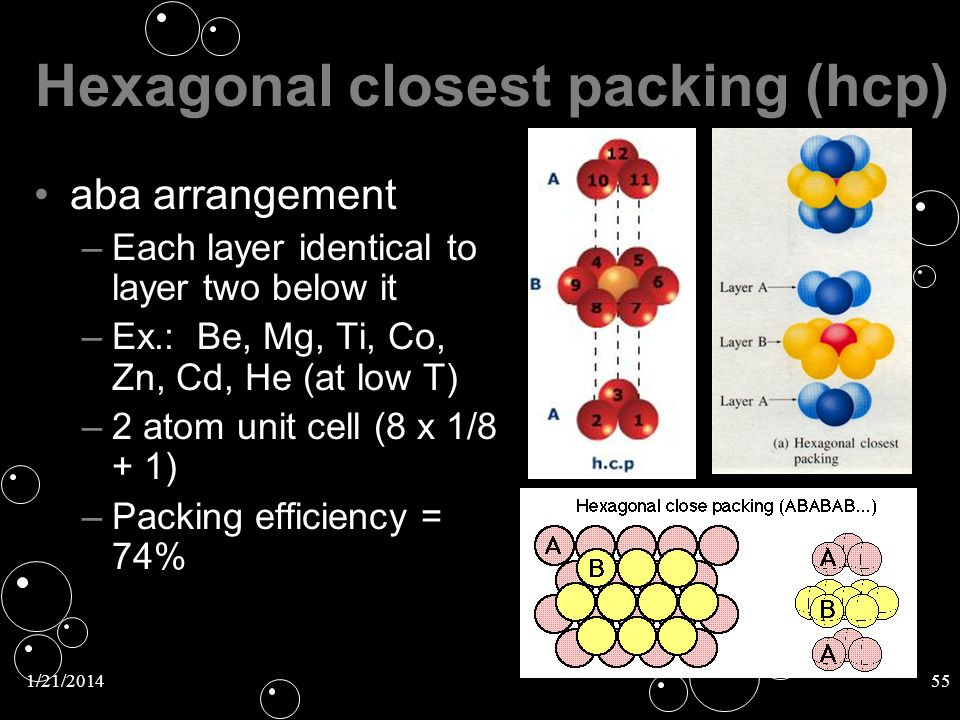 Hexagonal closest packing (hcp) aba arrangement – –Each layer identical to layer two below it – –Ex.: Be, Mg, Ti, Co, Zn, Cd, He (at low T) – –2 atom