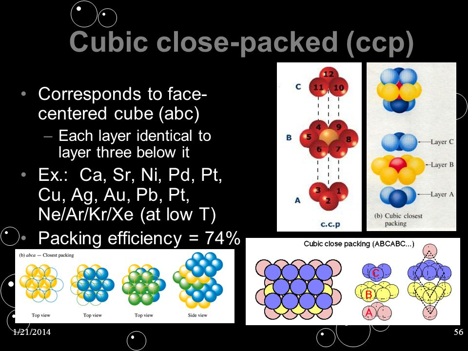 Cubic close-packed (ccp) Corresponds to face- centered cube (abc) – –Each layer identical to layer three below it Ex.: Ca, Sr, Ni, Pd, Pt, Cu, Ag, Au,