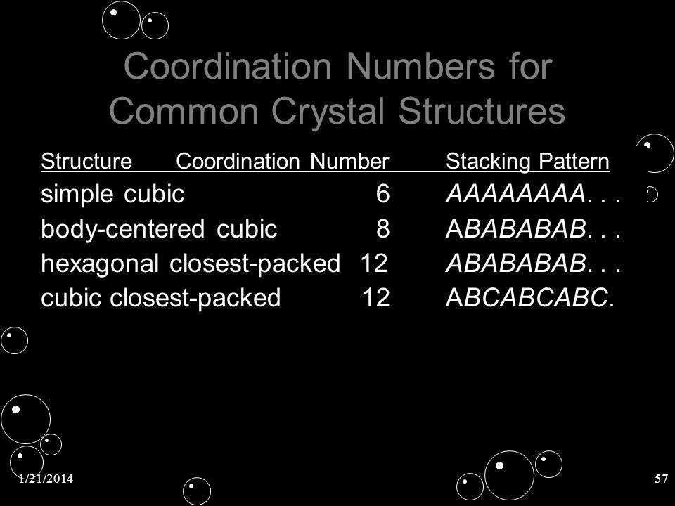 1/21/201457 Coordination Numbers for Common Crystal Structures Structure Coordination Number Stacking Pattern simple cubic 6 AAAAAAAA... body-centered