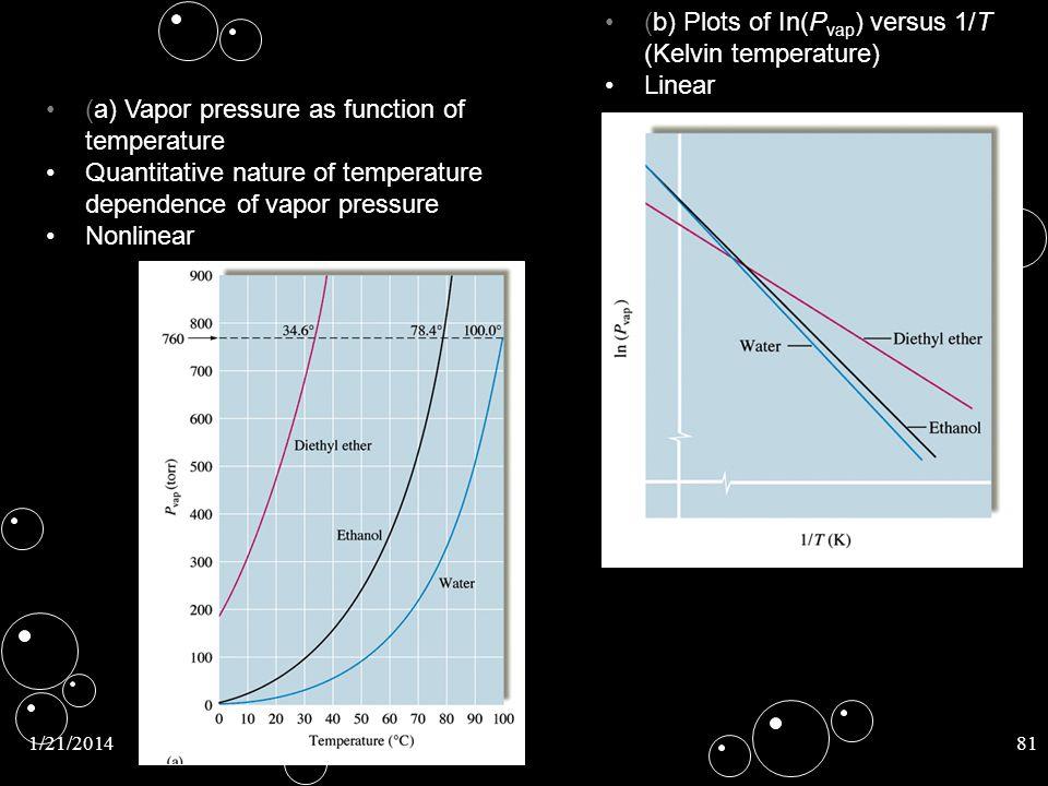 1/21/201481 (a) Vapor pressure as function of temperature Quantitative nature of temperature dependence of vapor pressure Nonlinear (b) Plots of In(P
