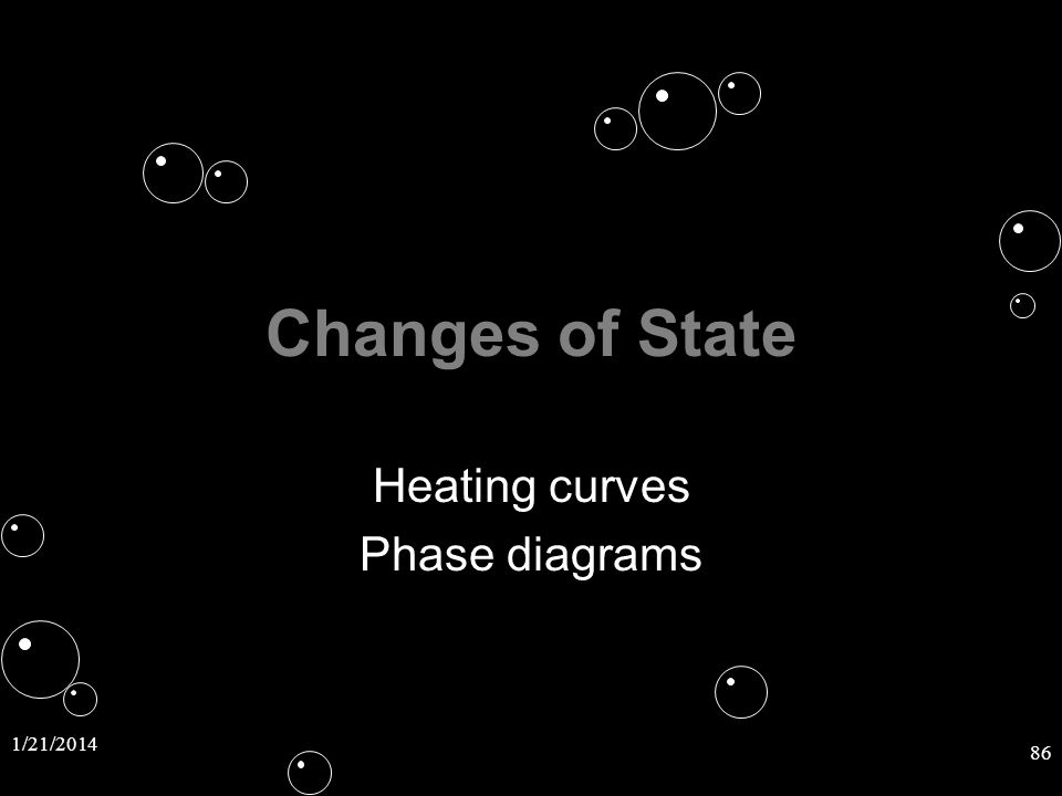 1/21/2014 86 Changes of State Heating curves Phase diagrams