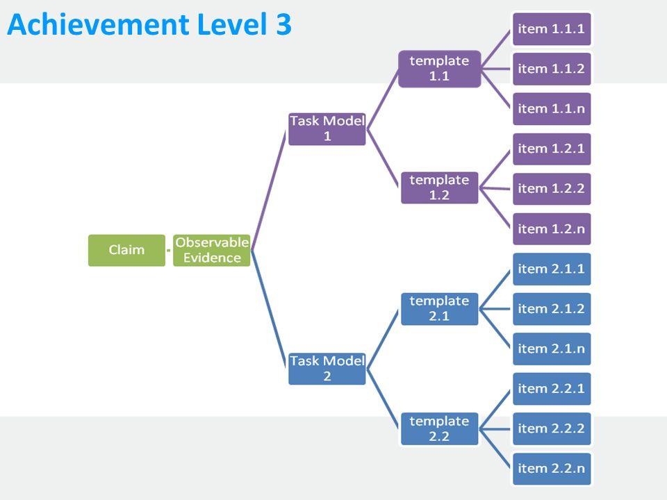 Achievement Level 3