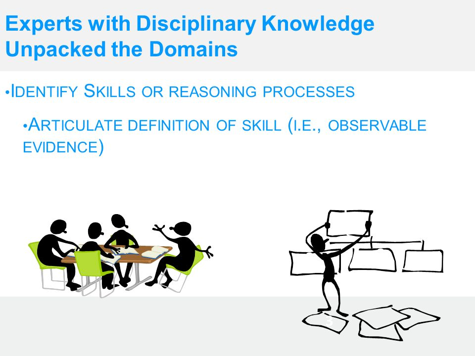 Experts with Disciplinary Knowledge Unpacked the Domains I DENTIFY S KILLS OR REASONING PROCESSES A RTICULATE DEFINITION OF SKILL ( I. E., OBSERVABLE