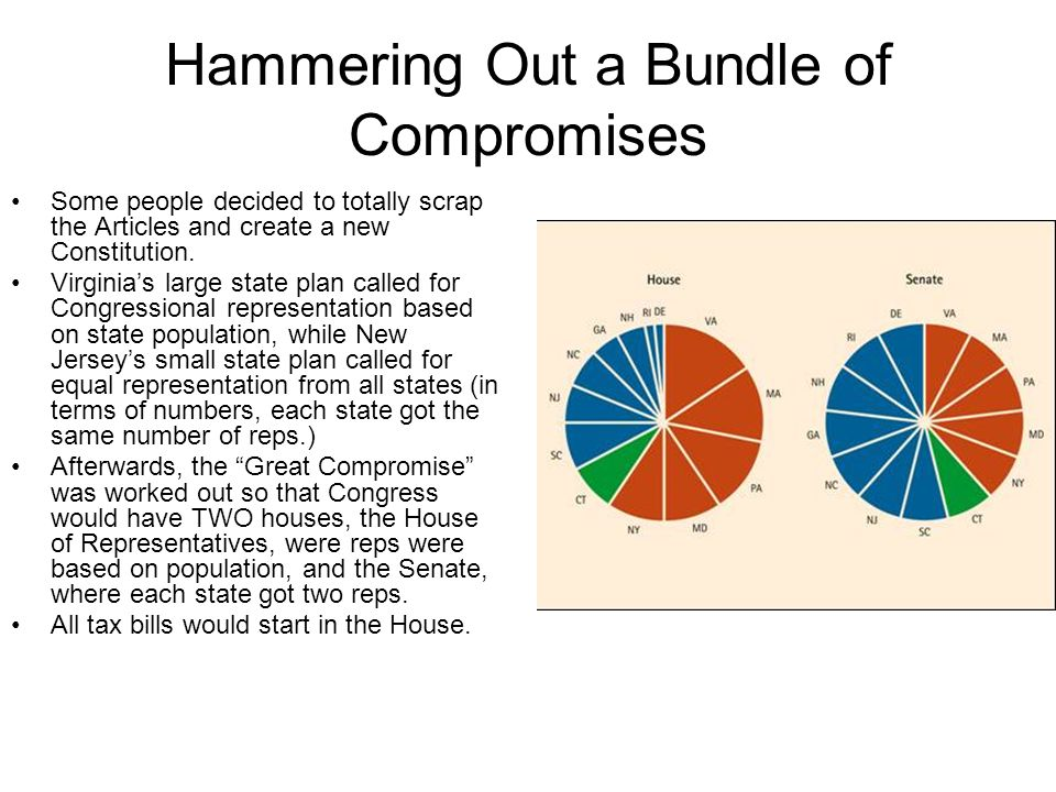 Hammering Out a Bundle of Compromises Some people decided to totally scrap the Articles and create a new Constitution. Virginias large state plan call