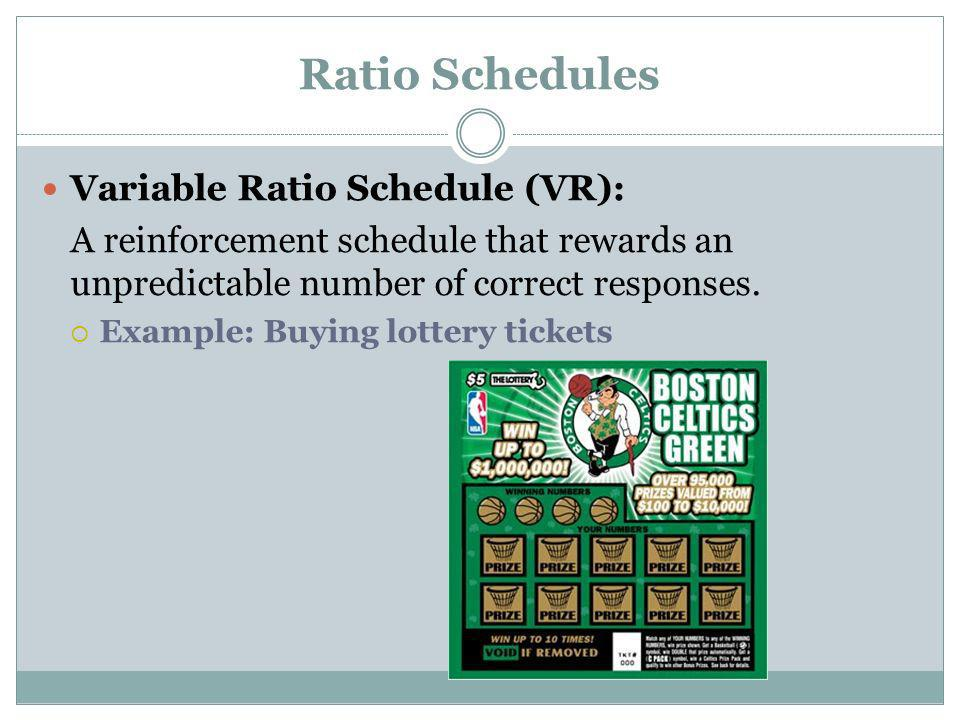 Ratio Schedules Variable Ratio Schedule (VR): A reinforcement schedule that rewards an unpredictable number of correct responses. Example: Buying lott