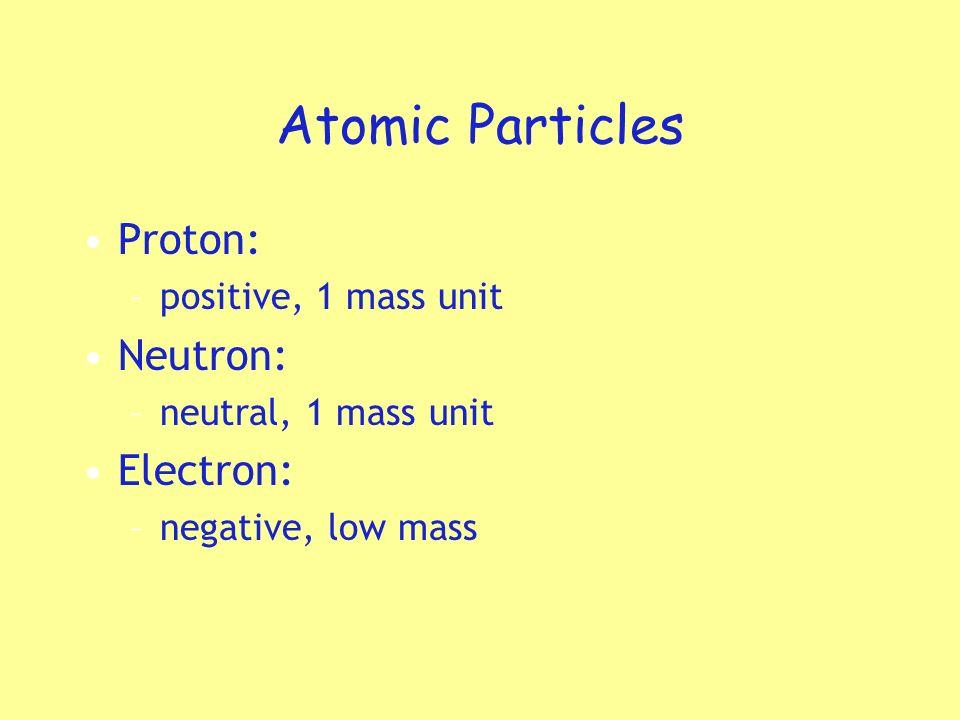 Atomic Particles Proton: –positive, 1 mass unit Neutron: –neutral, 1 mass unit Electron: –negative, low mass