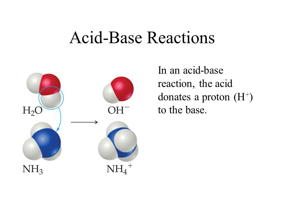 Acid-Base Reactions In an acid-base reaction, the acid donates a proton (H + ) to the base.