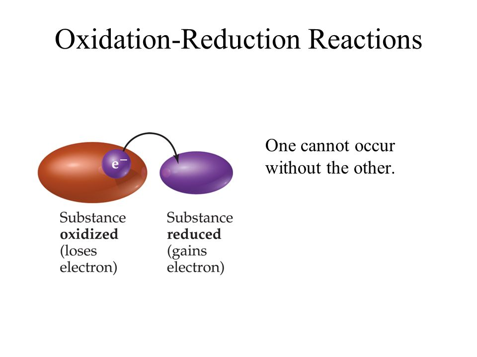 Oxidation-Reduction Reactions One cannot occur without the other.