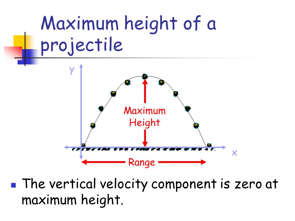 Maximum height of a projectile x y Range Maximum Height The vertical velocity component is zero at maximum height.