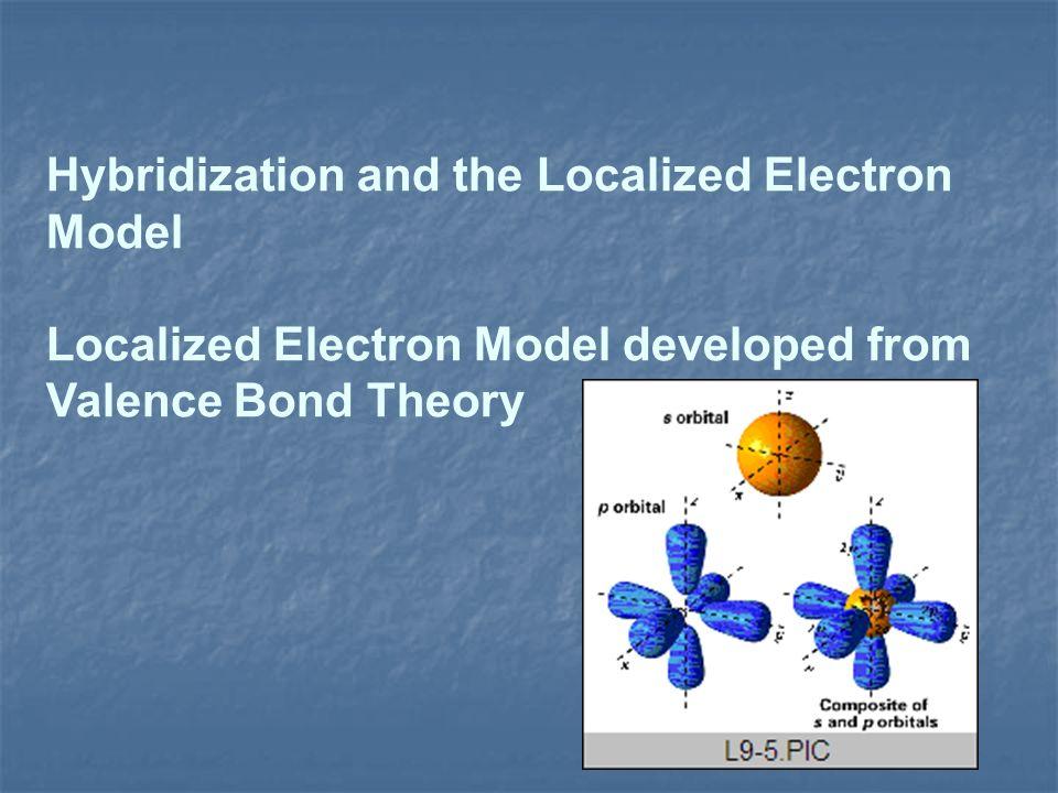 Molecular Orbital Theory 1.Molecular orbitals are made from atomic orbitals 2.