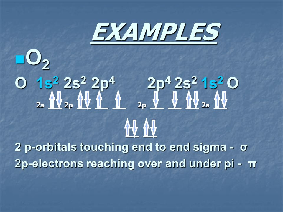 EXAMPLES O 2 O 2 O 1s 2 2s 2 2p 4 2p 4 2s 2 1s 2 O 2 p-orbitals touching end to end sigma - σ 2p-electrons reaching over and under pi - π 2s ___2p ___