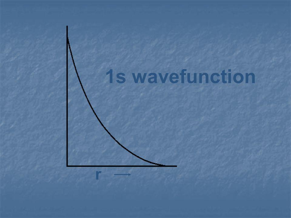r 1s wavefunction