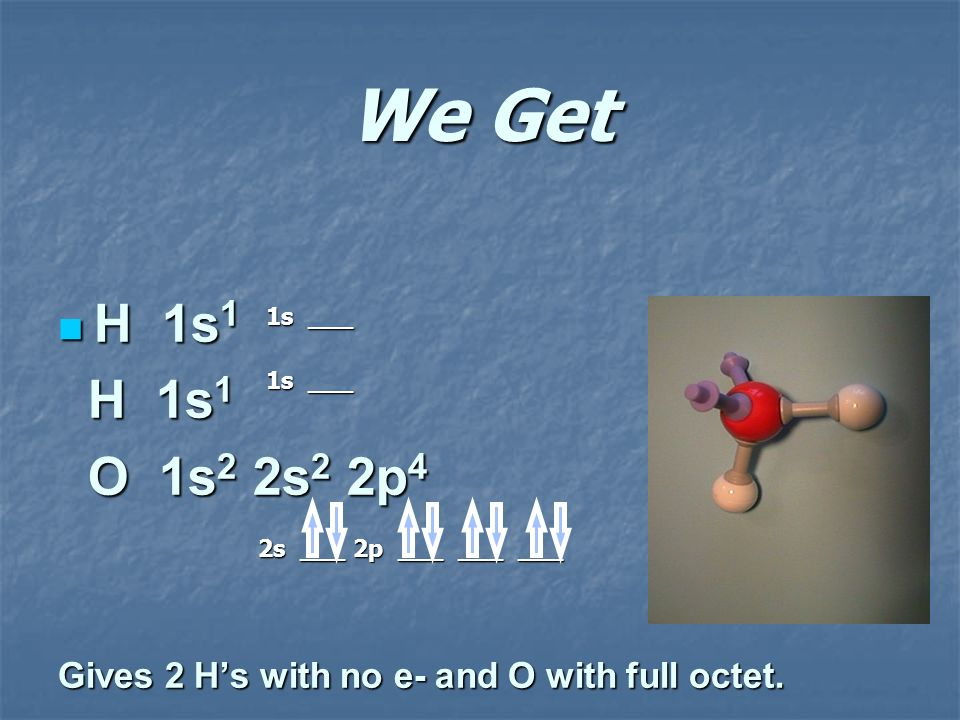 The work on molecular orbitals can be generalized to p-orbitals.