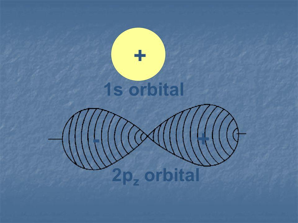2p z orbital -+ + 1s orbital