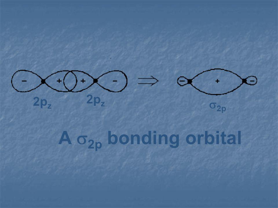 2p z 2p A 2p bonding orbital