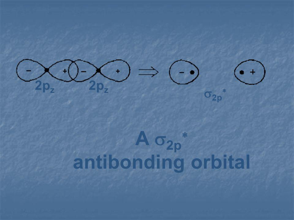 2p z 2p A 2p antibonding orbital