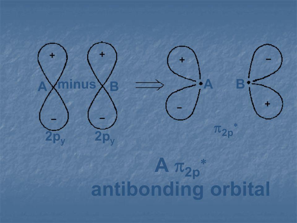 minus A A B B 2p y 2p A 2p antibonding orbital