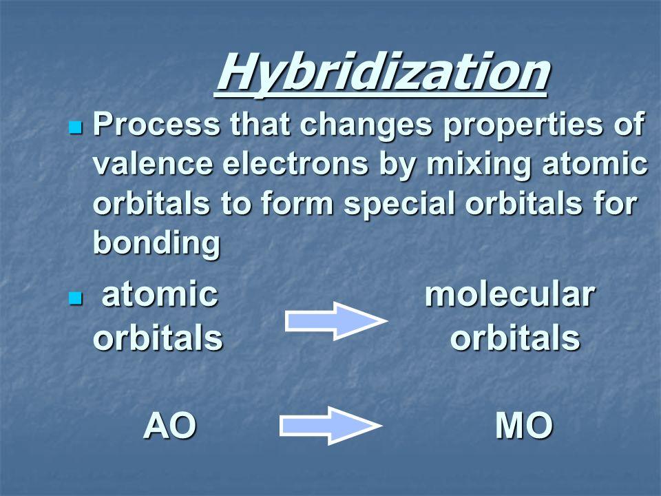 Principles 1.Conservation of orbitals 2. Hybrid correlates with molecular geometry 3.