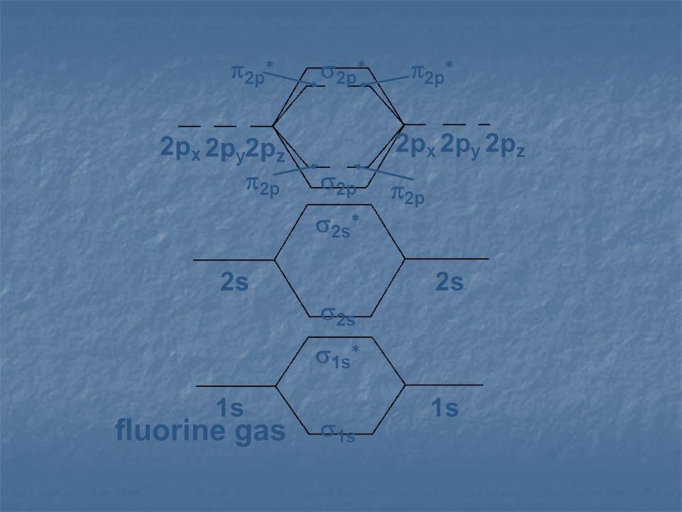 1s 2s 2p x 2p y 2p z 1s 2s 2p fluorine gas