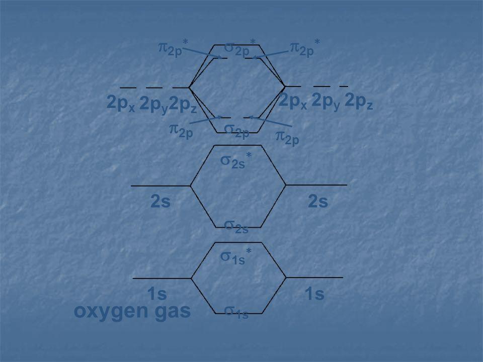 1s 2s 2p x 2p y 2p z 1s 2s 2p oxygen gas