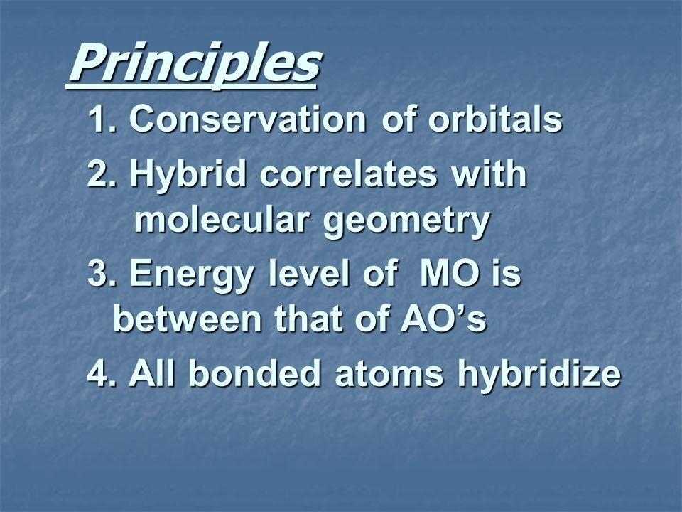 Bond Order Molecular Orbital Diagrams