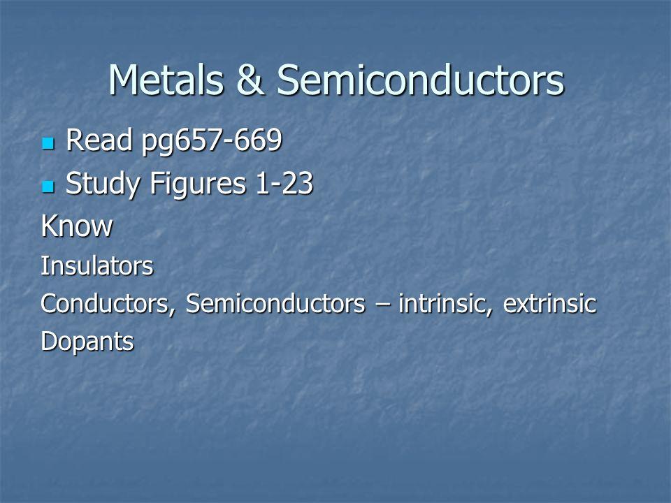 Metals & Semiconductors Read pg657-669 Read pg657-669 Study Figures 1-23 Study Figures 1-23KnowInsulators Conductors, Semiconductors – intrinsic, extr