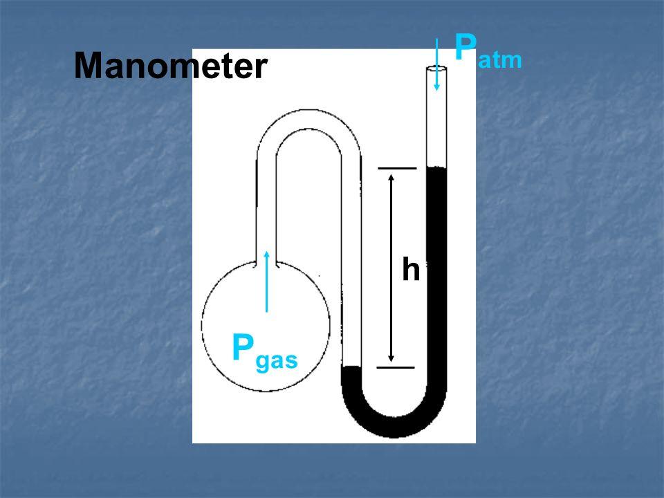 Manometer P gas P atm h