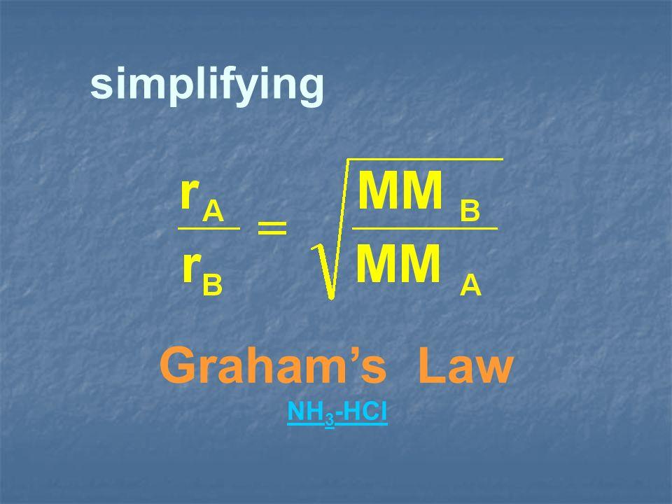 simplifying Grahams Law NH 3 -HCl