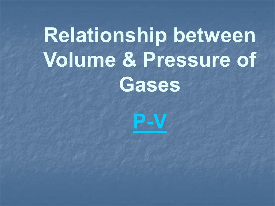 Relationship between Volume & Pressure of Gases P-V