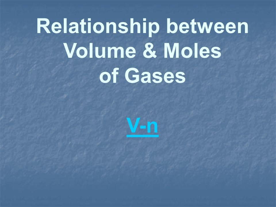 Relationship between Volume & Moles of Gases V-n