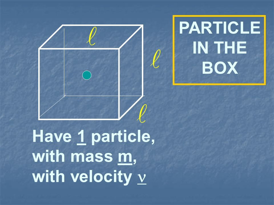 Have 1 particle, with mass m, with velocity PARTICLE IN THE BOX