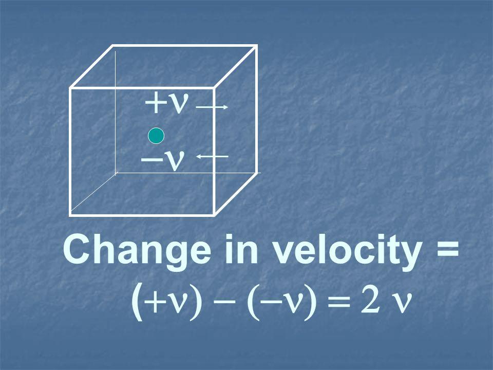 Change in velocity = (
