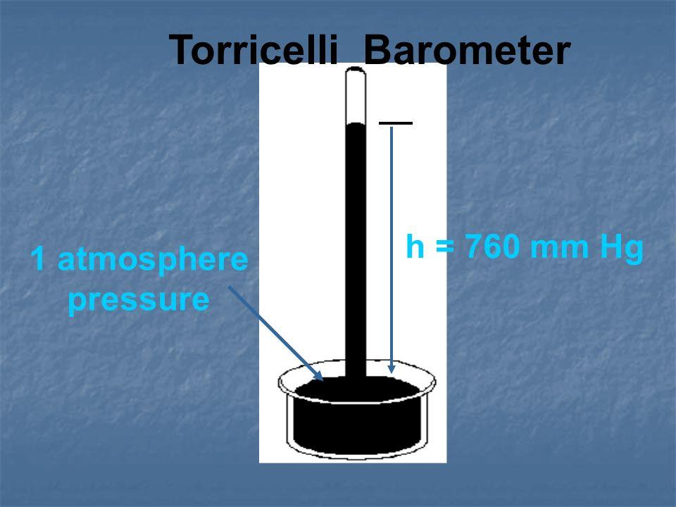 Torricelli Barometer h = 760 mm Hg 1 atmosphere pressure