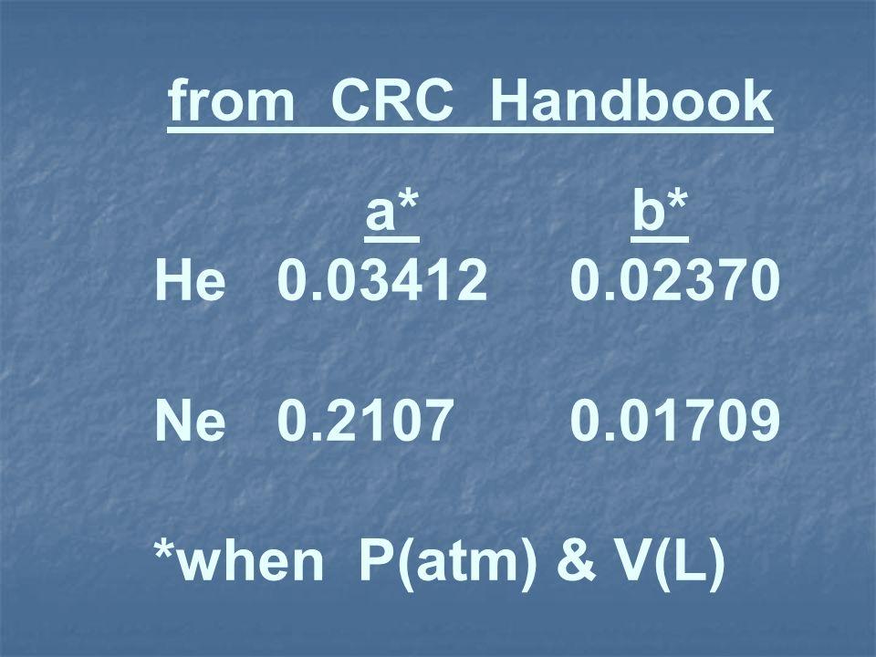 from CRC Handbook a* b* He 0.03412 0.02370 Ne 0.2107 0.01709 *when P(atm) & V(L)