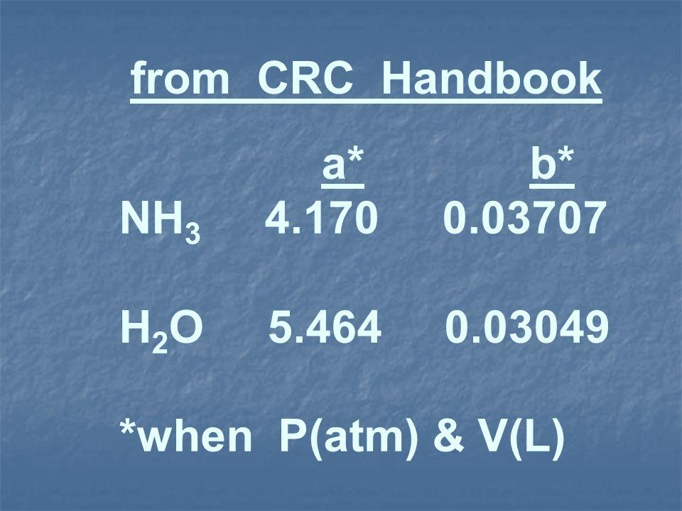 from CRC Handbook a* b* NH 3 4.170 0.03707 H 2 O 5.464 0.03049 *when P(atm) & V(L)